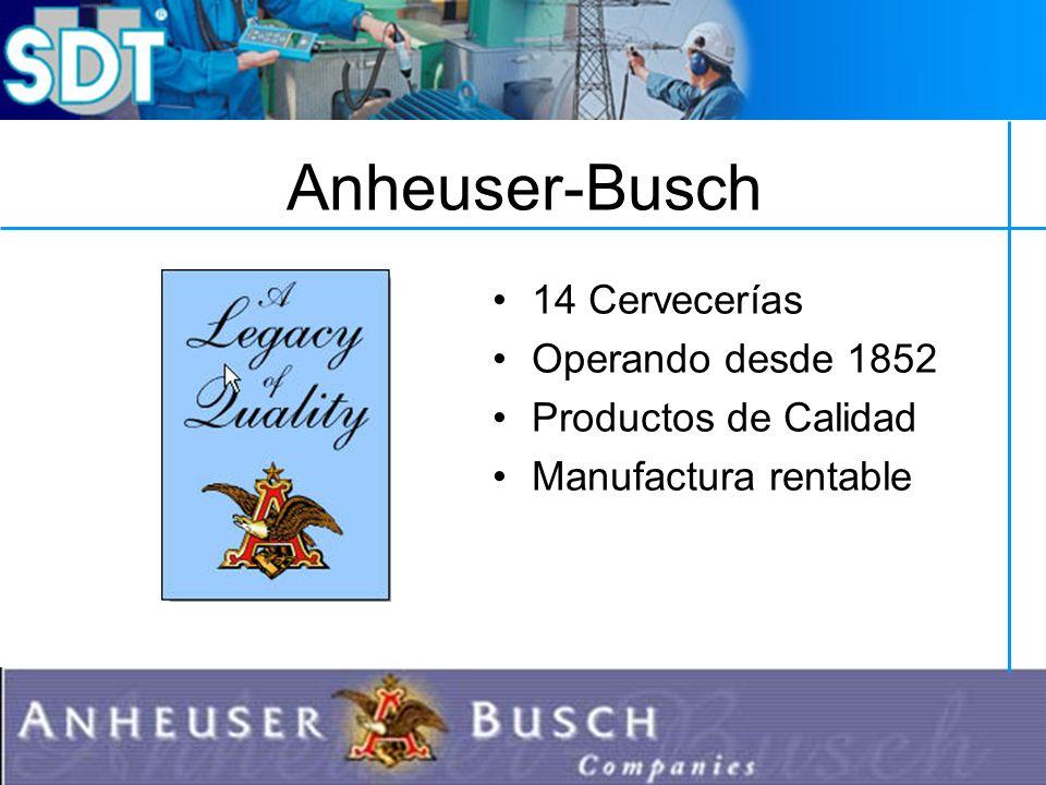 Anheuser-Busch 14 Cervecerías Operando desde 1852 Productos de Calidad Manufactura rentable