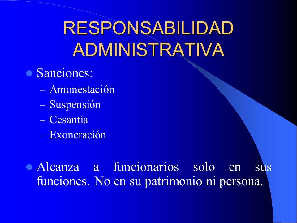 RESPONSABILIDAD ADMINISTRATIVA Sanciones: – Amonestación – Suspensión – Cesantía – Exoneración Alcanza a funcionarios solo en sus funciones. No en su