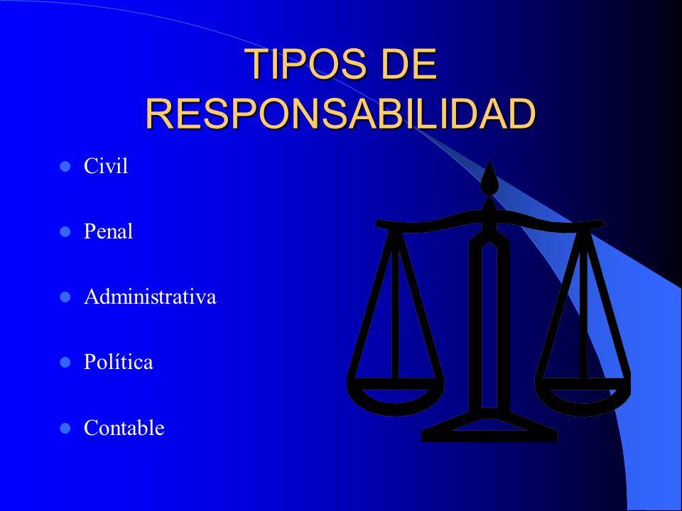 TIPOS DE RESPONSABILIDAD Civil Penal Administrativa Política Contable