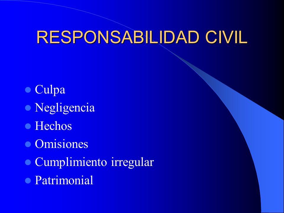 RESPONSABILIDAD CIVIL Código Civil Artículo 1109: Todo el que ejecuta un hecho que por su culpa o negligencia ocasiona un daño a otro, está obligado a la reparación del perjuicio.