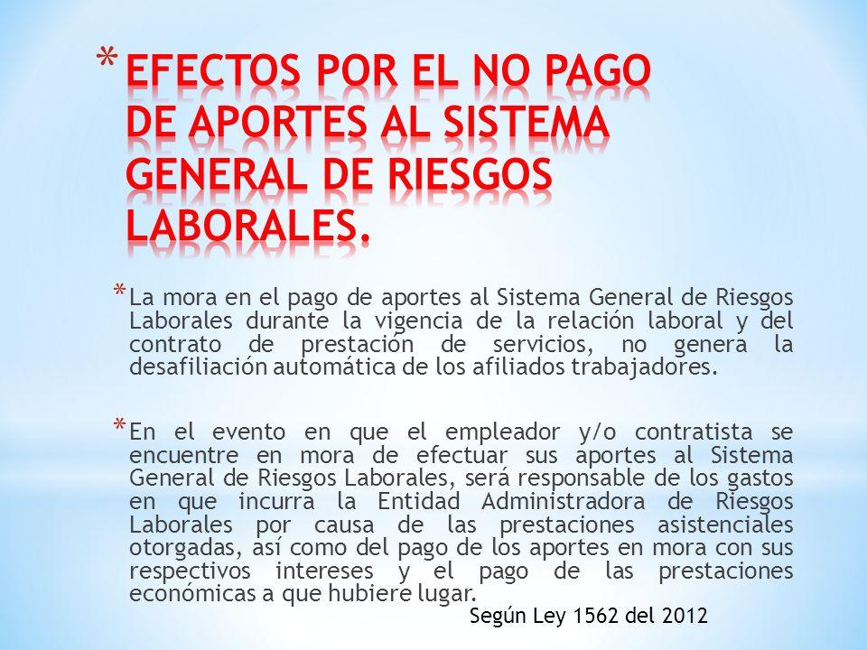 OBLIGACIONES DEL EMPLEADOR Pago de la totalidad de la cotización de los trabajadores a su servicio.
