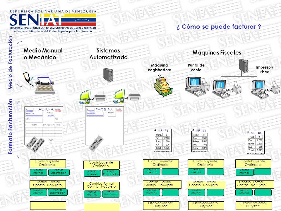 FACTURA Medio Manual o Mecánico Sistemas Automatizado MF #1 MF #1 Medio de Facturación Formato Facturación Contribuyente Ordinario Contrib.