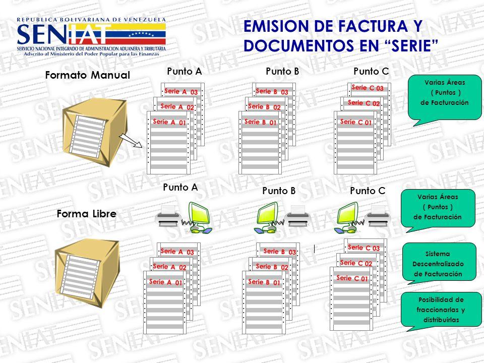 o o o o o o o o o o o o o o o o o o o o o o o o o o o o o o o o o o o o o o o o o o o o o o o o o o o o o o o o o o o o Punto APunto BPunto C o o o o o o o o o o o o o o o o o o o o Formato Manual Sistema Descentralizado de Facturación Varias Áreas ( Puntos ) de Facturación Punto A Punto BPunto C o o o o o o o o o o o o o o o o o o o o EMISION DE FACTURA Y DOCUMENTOS EN SERIE Serie A 02 Serie A 01 Serie A 03 o o o o o o o o o o o o o o o o o o o o o o o o o o o o o o o o o o o o o o o o o o o o o o o o o o o o o o o o o o o o o o o o o o o o o o o o o o o o o o o o o o o o o o o o o o o o o o o o o o o o o o o o o o o o o o o o o o o o o o o o Serie B 01 Serie B 02 Serie B 03 Serie C 01 Serie C 02 Serie C 03 o o o o o o o o o o o o o o o o o o o o o o o o o o o o o o o o o o o o o o o o o o o o o o o o o o o o o o o o o o o o Forma Libre o o o o o o o o o o o o o o o o o o o o o o o o o o o o o o o o o o o o o o o o o o o o o o o o o o o o o o o o o o o o o o o o o o o o o o o o o o o o o o o o o o o o o o o o o o o o o o o o o o o o o o o o o o o o o o o o o o o o o o o o Serie C 01 Serie C 02 Serie C 03 Serie B 01 Serie B 02 Serie B 03 Serie A 01 Serie A 02 Serie A 03 Varias Áreas ( Puntos ) de Facturación Posibilidad de fraccionarlas y distribuirlas