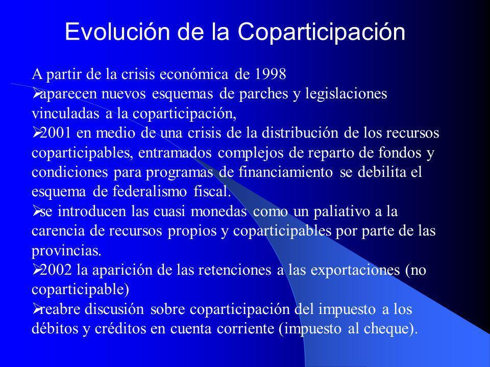 Evolución de la Coparticipación A partir de la crisis económica de 1998 aparecen nuevos esquemas de parches y legislaciones vinculadas a la coparticip