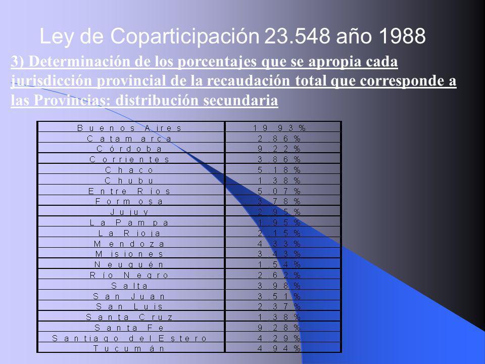 3) Determinación de los porcentajes que se apropia cada jurisdicción provincial de la recaudación total que corresponde a las Provincias: distribución