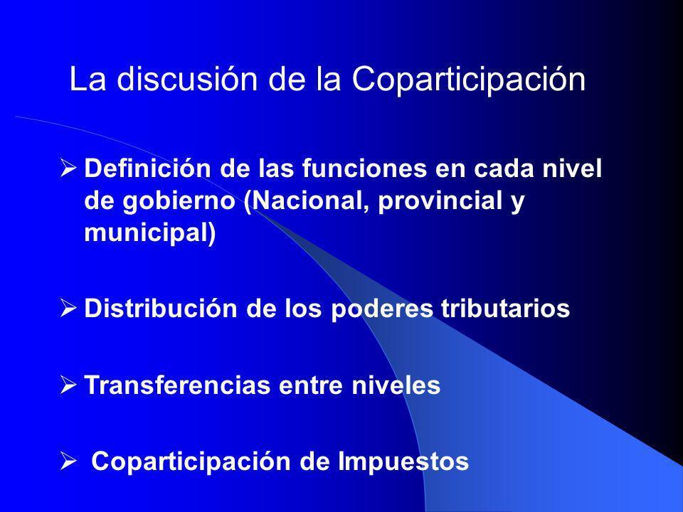 La discusión de la Coparticipación Definición de las funciones en cada nivel de gobierno (Nacional, provincial y municipal) Distribución de los podere