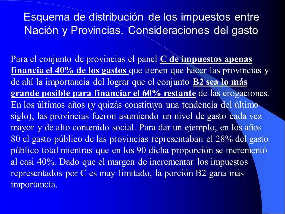 Esquema de distribución de los impuestos entre Nación y Provincias. Consideraciones del gasto Para el conjunto de provincias el panel C de impuestos a