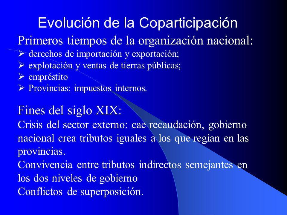 Evolución de la Coparticipación En los años 1930: 1.Se sancionan los principales tributos del nivel nacional (impuesto a los réditos y a las ventas).