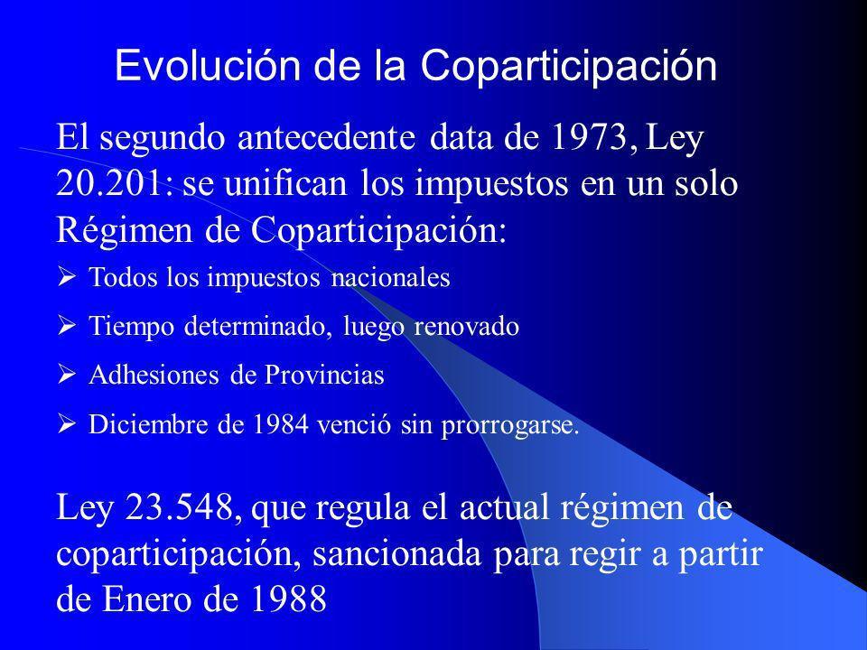 Evolución de la Coparticipación El segundo antecedente data de 1973, Ley 20.201: se unifican los impuestos en un solo Régimen de Coparticipación: Todo