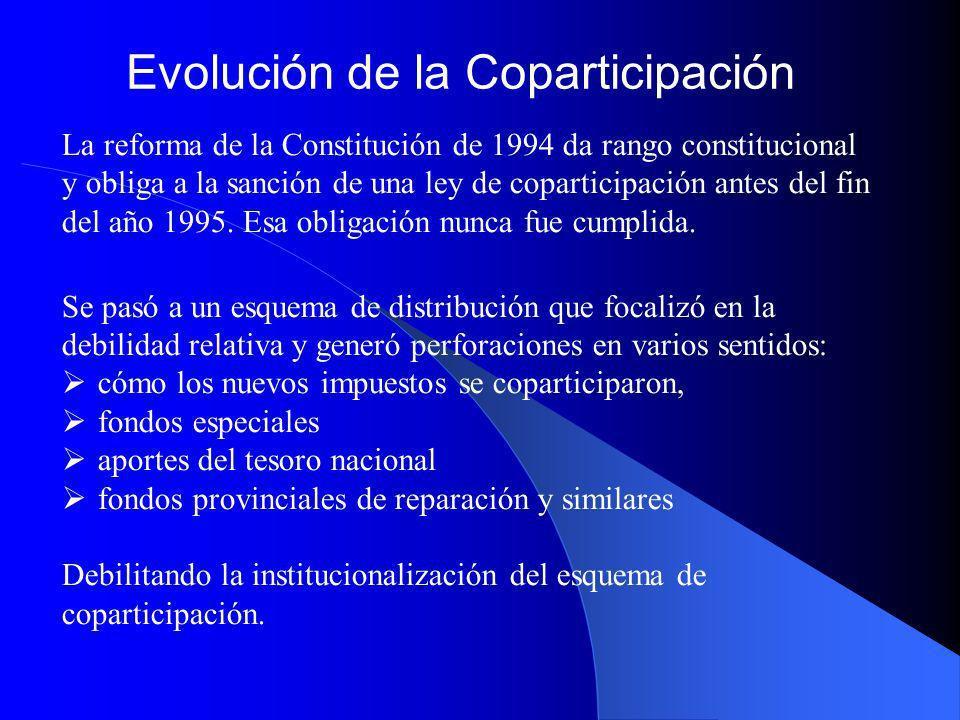Evolución de la Coparticipación A partir de la crisis económica de 1998 aparecen nuevos esquemas de parches y legislaciones vinculadas a la coparticipación, 2001 en medio de una crisis de la distribución de los recursos coparticipables, entramados complejos de reparto de fondos y condiciones para programas de financiamiento se debilita el esquema de federalismo fiscal.
