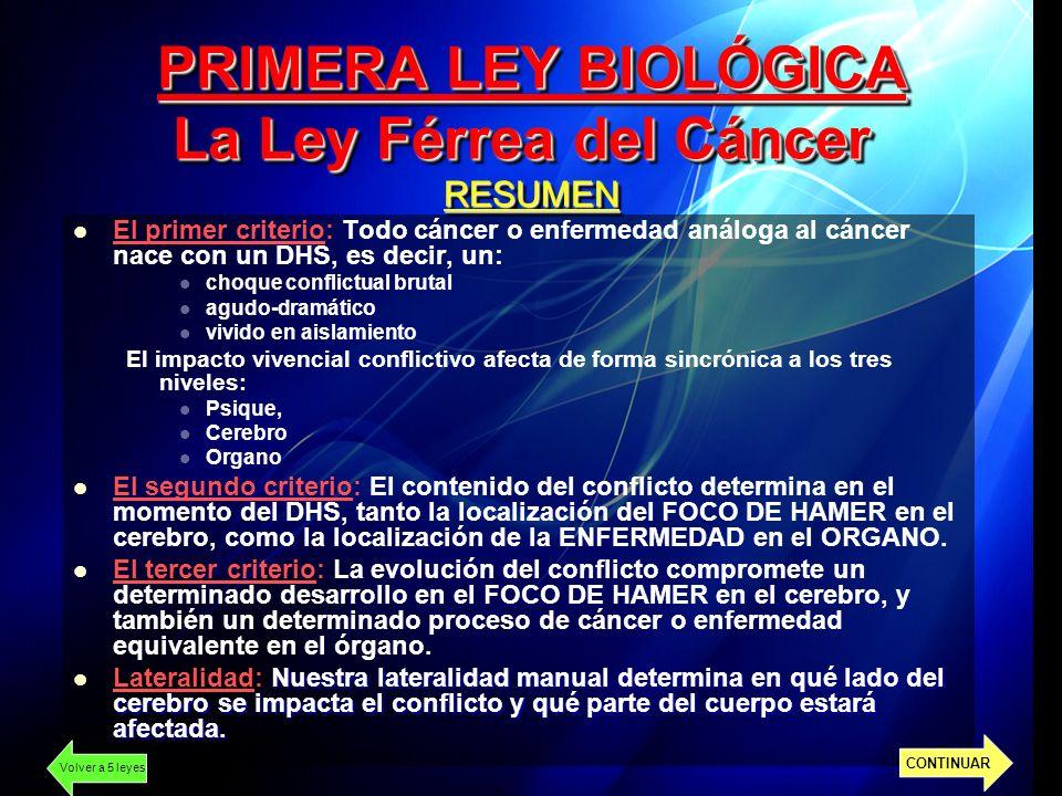 PRIMERA LEY BIOLÓGICA La Ley Férrea del Cáncer RESUMEN El primer criterio: Todo cáncer o enfermedad análoga al cáncer nace con un DHS, es decir, un: c