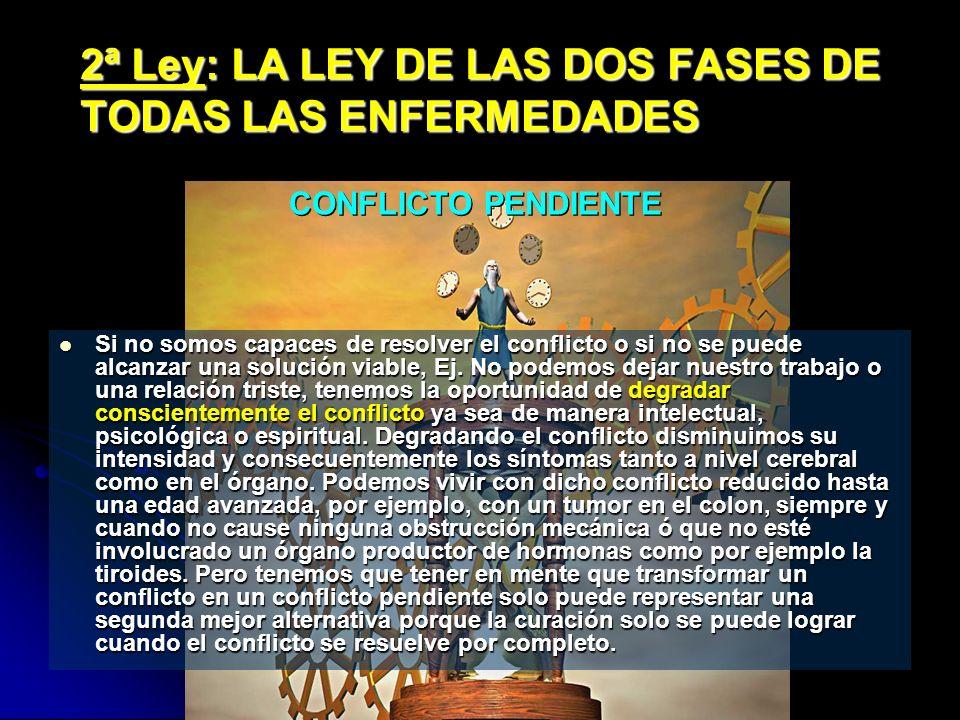 2ª Ley: LA LEY DE LAS DOS FASES DE TODAS LAS ENFERMEDADES Si no somos capaces de resolver el conflicto o si no se puede alcanzar una solución viable, Ej.