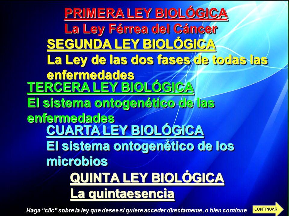 QUINTA LEY BIOLÓGICA La quintaesencia QUINTA LEY BIOLÓGICA La quintaesencia QUINTA LEY BIOLÓGICA La quintaesencia QUINTA LEY BIOLÓGICA La quintaesencia CUARTA LEY BIOLÓGICA El sistema ontogenético de los microbios CUARTA LEY BIOLÓGICA El sistema ontogenético de los microbios CUARTA LEY BIOLÓGICA El sistema ontogenético de los microbios CUARTA LEY BIOLÓGICA El sistema ontogenético de los microbios PRIMERA LEY BIOLÓGICA La Ley Férrea del Cáncer PRIMERA LEY BIOLÓGICA La Ley Férrea del Cáncer PRIMERA LEY BIOLÓGICA La Ley Férrea del Cáncer PRIMERA LEY BIOLÓGICA La Ley Férrea del Cáncer SEGUNDA LEY BIOLÓGICA La Ley de las dos fases de todas las enfermedades SEGUNDA LEY BIOLÓGICA La Ley de las dos fases de todas las enfermedades SEGUNDA LEY BIOLÓGICA La Ley de las dos fases de todas las enfermedades SEGUNDA LEY BIOLÓGICA La Ley de las dos fases de todas las enfermedades TERCERA LEY BIOLÓGICA El sistema ontogenético de las enfermedades TERCERA LEY BIOLÓGICA El sistema ontogenético de las enfermedades TERCERA LEY BIOLÓGICA El sistema ontogenético de las enfermedades TERCERA LEY BIOLÓGICA El sistema ontogenético de las enfermedades Haga clic sobre la ley que desee si quiere acceder directamente, o bien continue CONTINUAR