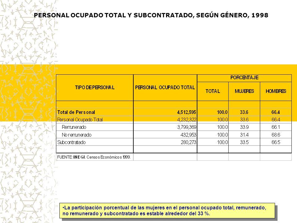 PERSONAL OCUPADO TOTAL Y SUBCONTRATADO, SEGÚN GÉNERO, 1998 La participación porcentual de las mujeres en el personal ocupado total, remunerado, no remunerado y subcontratado es estable alrededor del 33 %.