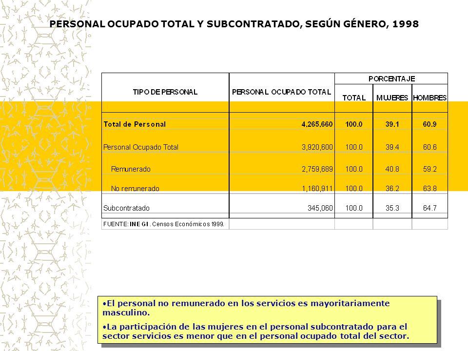 PERSONAL OCUPADO TOTAL Y SUBCONTRATADO, SEGÚN GÉNERO, 1998 El personal no remunerado en los servicios es mayoritariamente masculino.