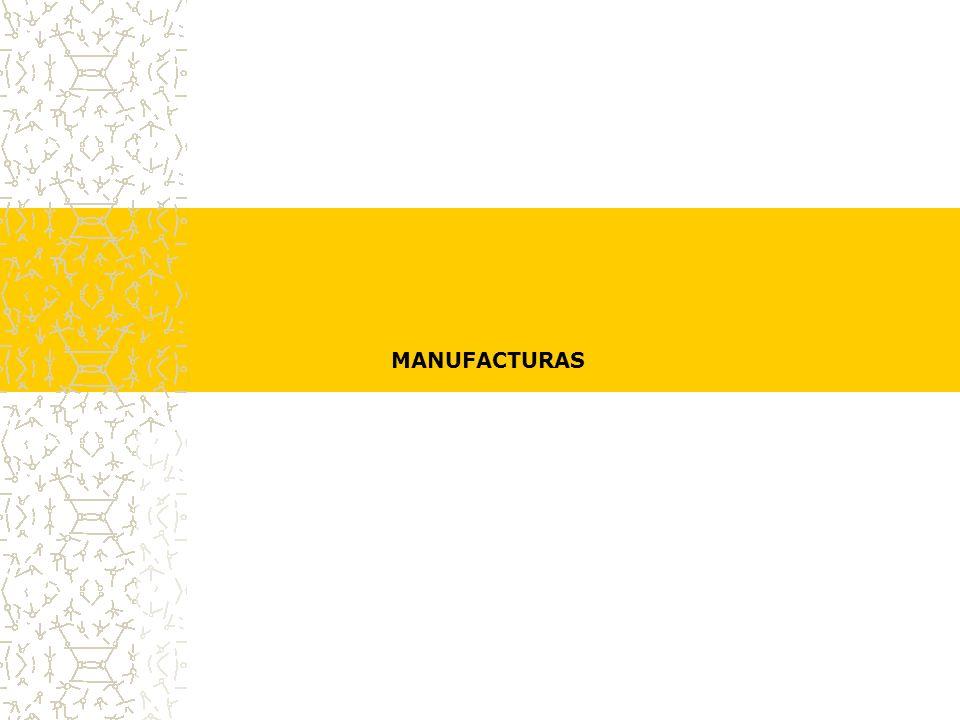 PERSONAL OCUPADO POR SUBSECTOR DE ACTIVIDAD SEGÚN GÉNERO, 1993 Y 1998 La participación de las mujeres en el personal ocupado manufacturero se concentra sobre todo en Textiles, Prendas de Vestir e Industria del Cuero y en Productos Metálicos, Maquinaria y Equipo.