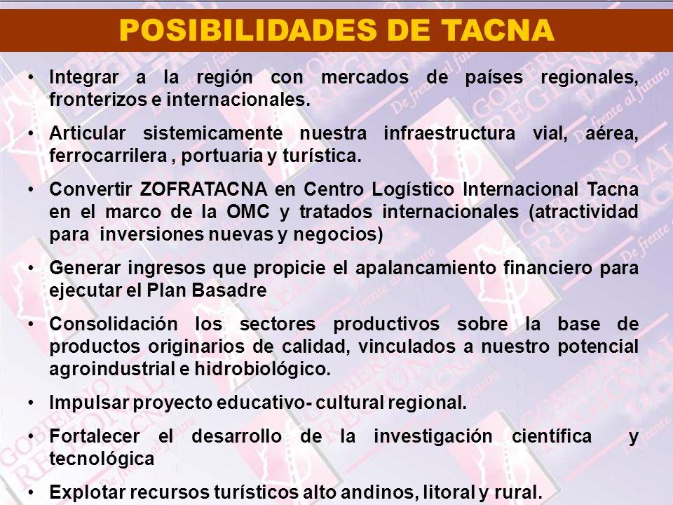 Integrar a la región con mercados de países regionales, fronterizos e internacionales. Articular sistemicamente nuestra infraestructura vial, aérea, f