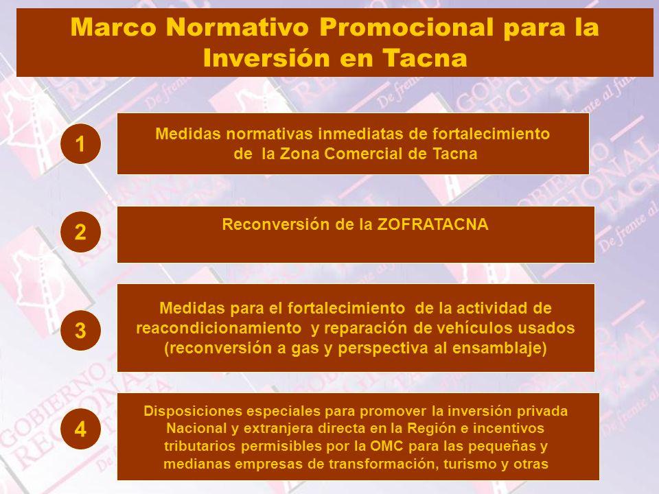 Marco Normativo Promocional para la Inversión en Tacna Medidas normativas inmediatas de fortalecimiento de la Zona Comercial de Tacna Reconversión de