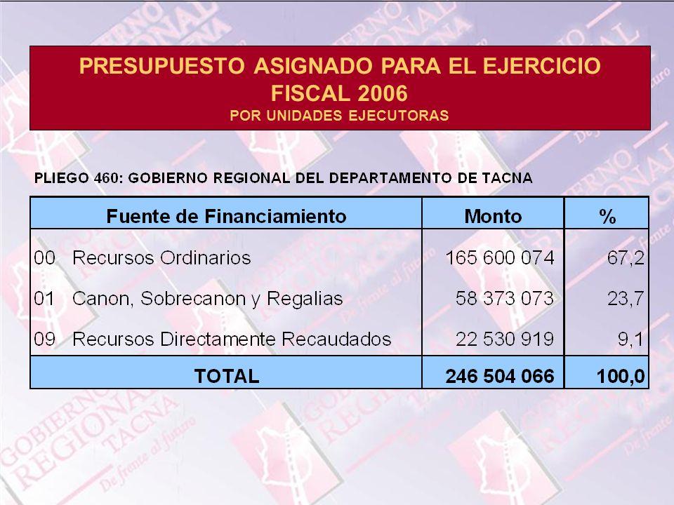 PROGRAMA DE INVERSIONES 2006 DISTRIBUCION SECTORIAL EN NUEOS SOLES
