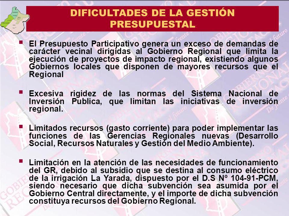 DIFICULTADES DE LA GESTIÓN PRESUPUESTAL El Presupuesto Participativo genera un exceso de demandas de carácter vecinal dirigidas al Gobierno Regional q