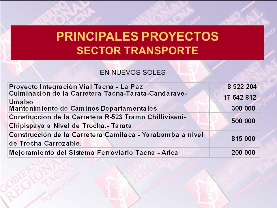 PRINCIPALES PROYECTOS SECTOR TRANSPORTE EN NUEVOS SOLES