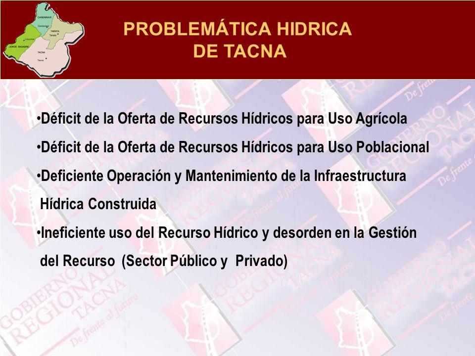 PROBLEMÁTICA HIDRICA DE TACNA Déficit de la Oferta de Recursos Hídricos para Uso Agrícola Déficit de la Oferta de Recursos Hídricos para Uso Poblacion