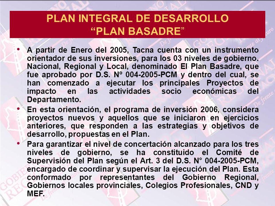 PLAN INTEGRAL DE DESARROLLO PLAN BASADRE A partir de Enero del 2005, Tacna cuenta con un instrumento orientador de sus inversiones, para los 03 nivele