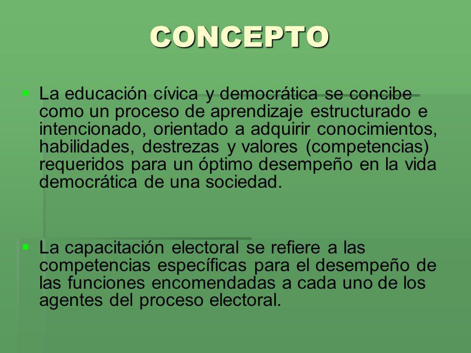 CONCEPTO La educación cívica y democrática se concibe como un proceso de aprendizaje estructurado e intencionado, orientado a adquirir conocimientos,