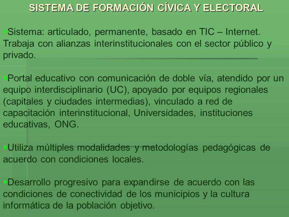 SISTEMA DE FORMACIÓN CÍVICA Y ELECTORAL Sistema: articulado, permanente, basado en TIC – Internet. Trabaja con alianzas interinstitucionales con el se