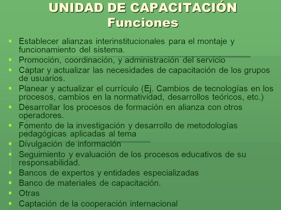UNIDAD DE CAPACITACIÓN Funciones Establecer alianzas interinstitucionales para el montaje y funcionamiento del sistema. Promoción, coordinación, y adm