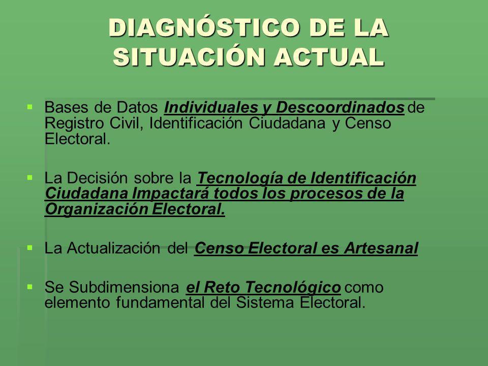 DIAGNÓSTICO DE LA SITUACIÓN ACTUAL Bases de Datos Individuales y Descoordinados de Registro Civil, Identificación Ciudadana y Censo Electoral. La Deci