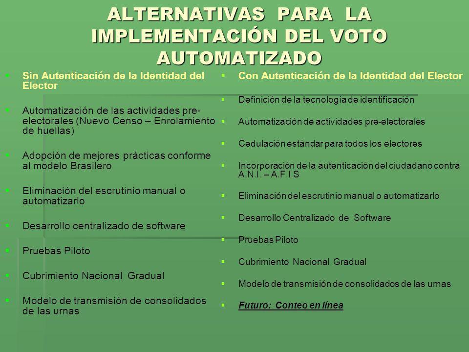 ALTERNATIVAS PARA LA IMPLEMENTACIÓN DEL VOTO AUTOMATIZADO Sin Autenticación de la Identidad del Elector Automatización de las actividades pre- elector
