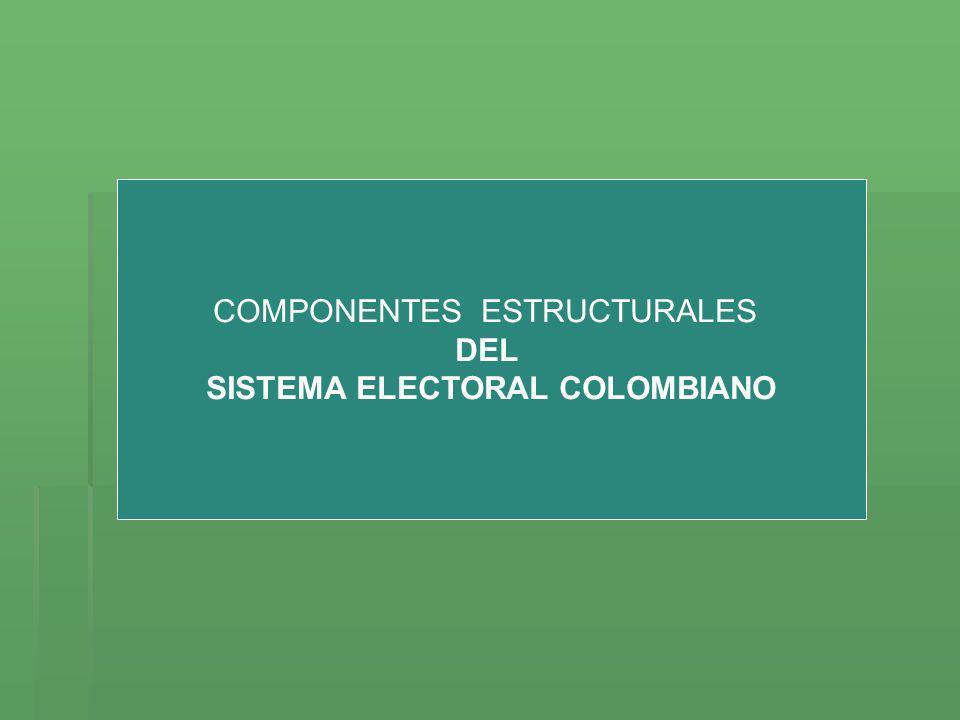 COMPONENTES ESTRUCTURALES DEL SISTEMA ELECTORAL COLOMBIANO