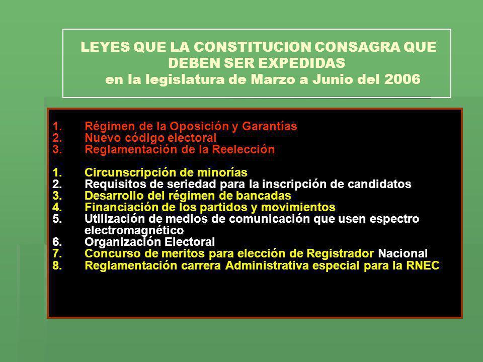 LEYES QUE LA CONSTITUCION CONSAGRA QUE DEBEN SER EXPEDIDAS en la legislatura de Marzo a Junio del 2006 1. 1.Régimen de la Oposición y Garantías 2. 2.N