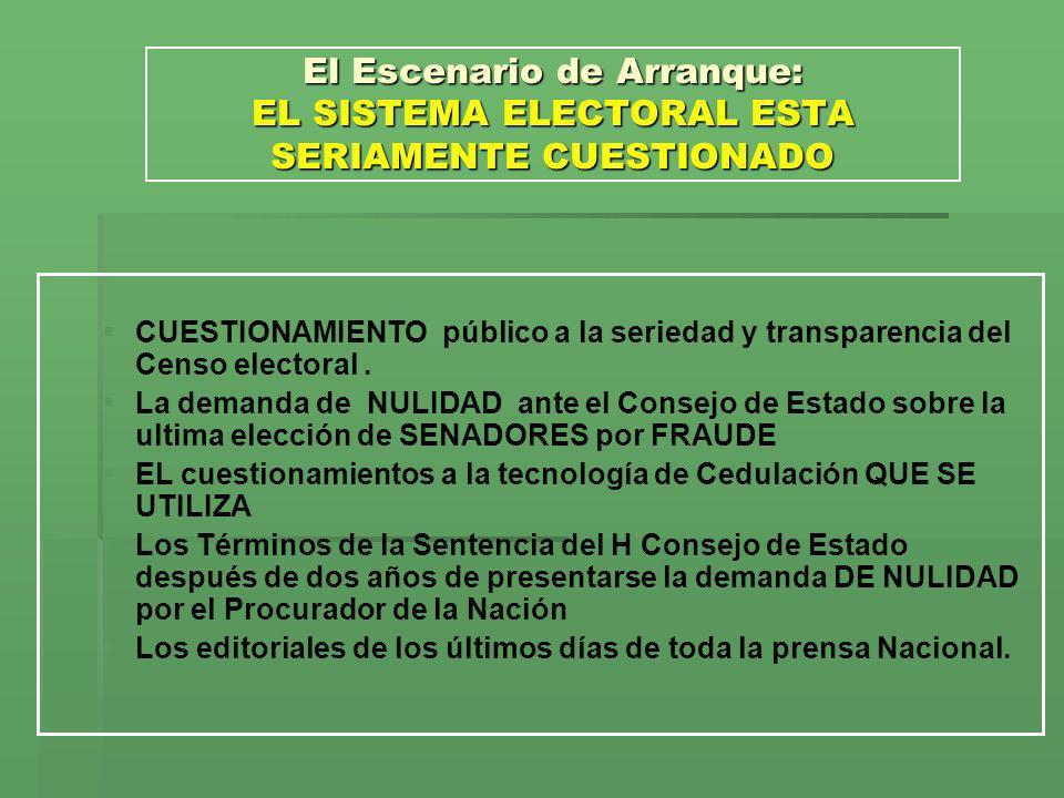 El Escenario de Arranque: EL SISTEMA ELECTORAL ESTA SERIAMENTE CUESTIONADO CUESTIONAMIENTO público a la seriedad y transparencia del Censo electoral.