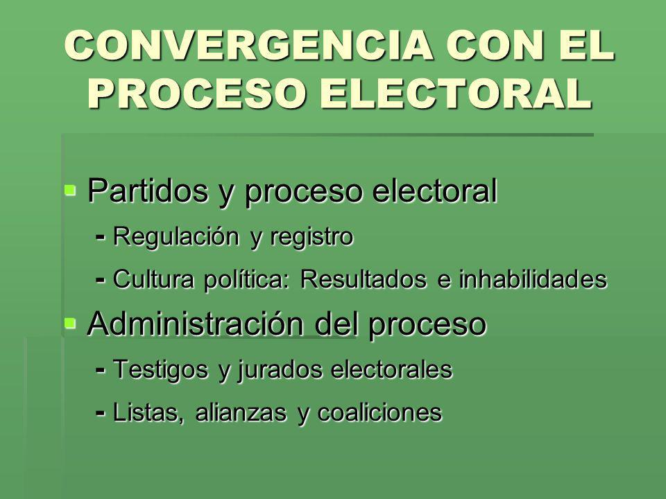 CONVERGENCIA CON EL PROCESO ELECTORAL Partidos y proceso electoral Partidos y proceso electoral - Regulación y registro - Regulación y registro - Cult