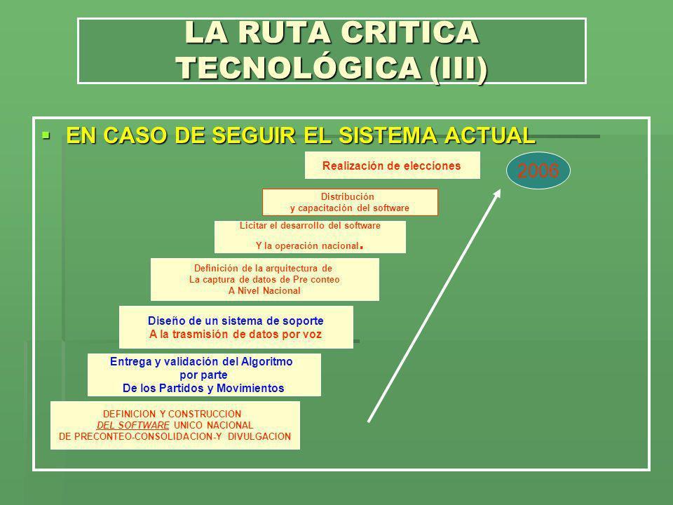 EN CASO DE SEGUIR EL SISTEMA ACTUAL EN CASO DE SEGUIR EL SISTEMA ACTUAL LA RUTA CRITICA TECNOLÓGICA (III) Definición de la arquitectura de La captura