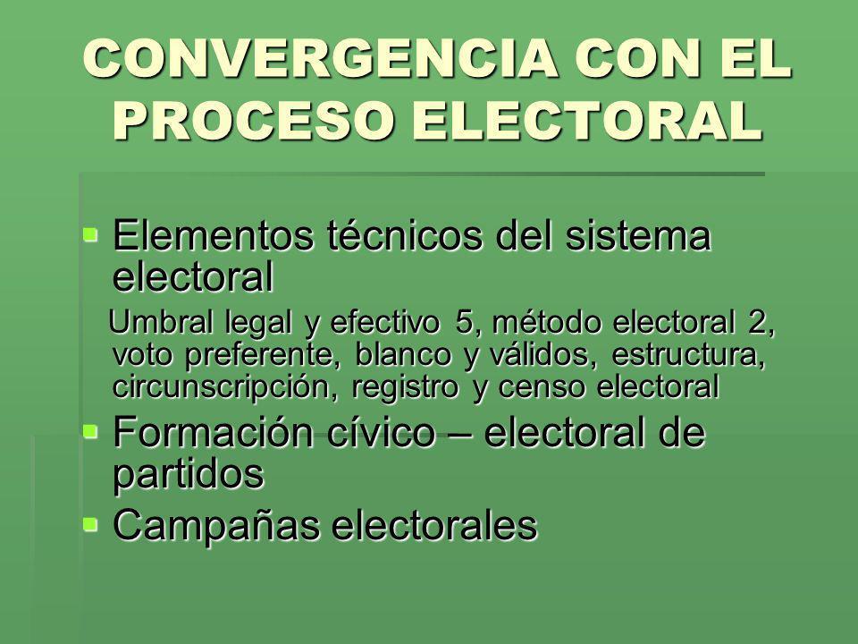 CONVERGENCIA CON EL PROCESO ELECTORAL Elementos técnicos del sistema electoral Elementos técnicos del sistema electoral Umbral legal y efectivo 5, mét