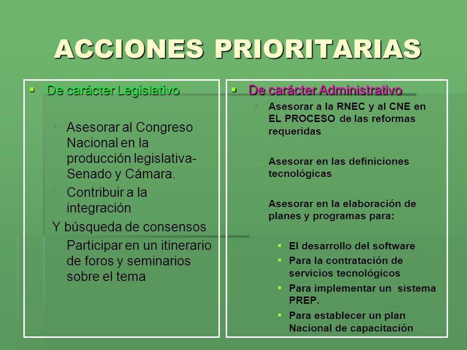 ACCIONES PRIORITARIAS De carácter Legislativo De carácter Legislativo Asesorar al Congreso Nacional en la producción legislativa- Senado y Cámara. Con