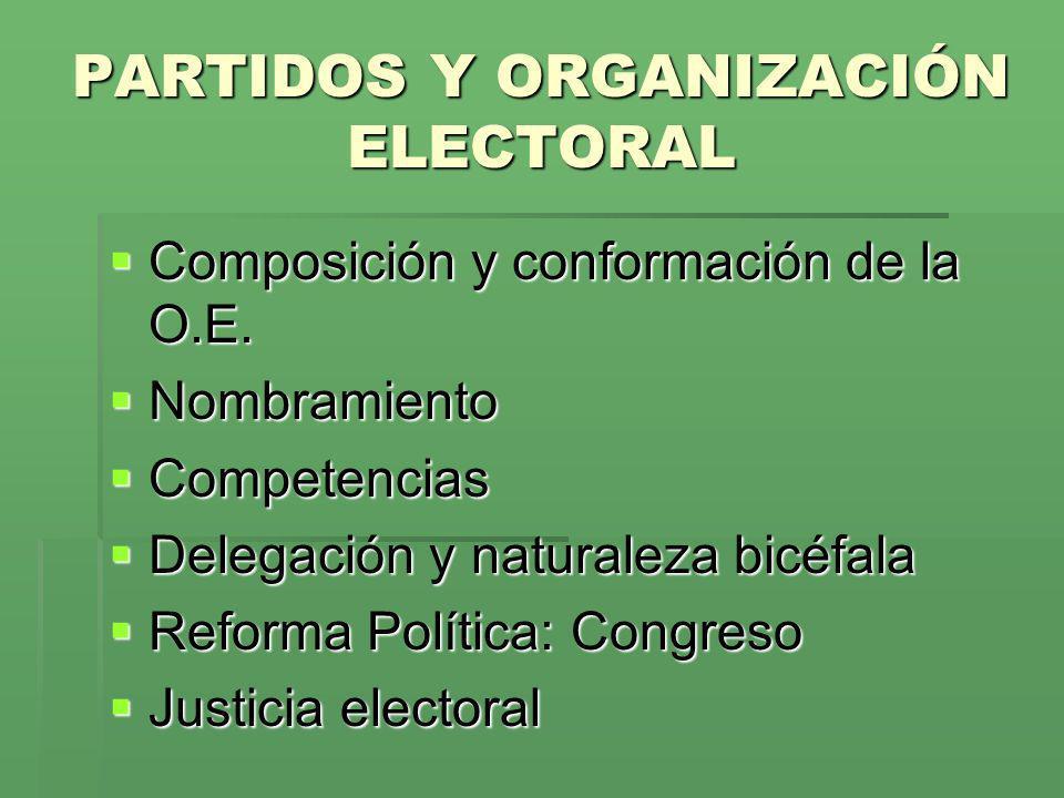 PARTIDOS Y ORGANIZACIÓN ELECTORAL Composición y conformación de la O.E. Composición y conformación de la O.E. Nombramiento Nombramiento Competencias C