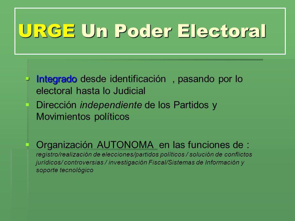 URGE Un Poder Electoral Integrado Integrado desde identificación, pasando por lo electoral hasta lo Judicial Dirección independiente de los Partidos y