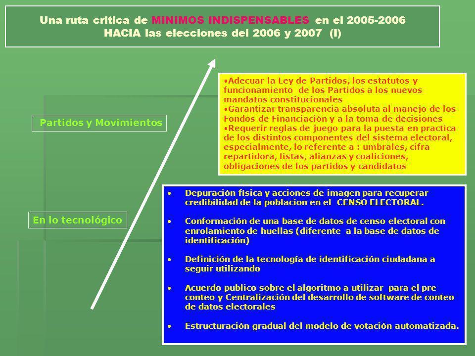 Una ruta critica de MINIMOS INDISPENSABLES en el 2005-2006 HACIA las elecciones del 2006 y 2007 (I) En lo tecnológico Depuración física y acciones de