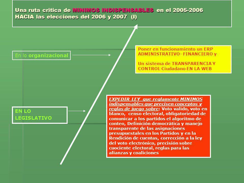 Una ruta critica de MINIMOS INDISPENSABLES en el 2005-2006 HACIA las elecciones del 2006 y 2007 (I) EN LO LEGISLATIVO En lo organizacional EXPEDIR LEY