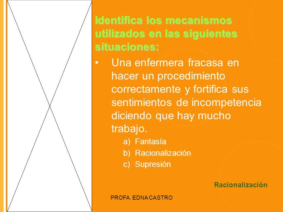 Click to edit Master title style PROFA. EDNA CASTRO Identifica los mecanismos utilizados en las siguientes situaciones: Una enfermera fracasa en hacer