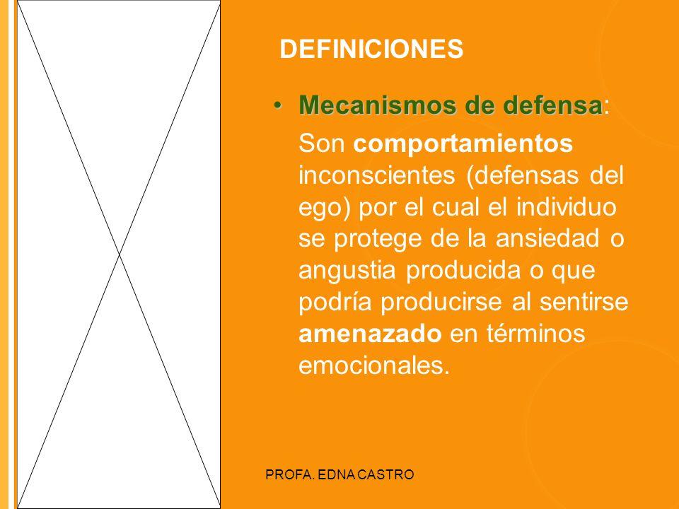 Click to edit Master title style PROFA. EDNA CASTRO DEFINICIONES Mecanismos de defensaMecanismos de defensa: Son comportamientos inconscientes (defens