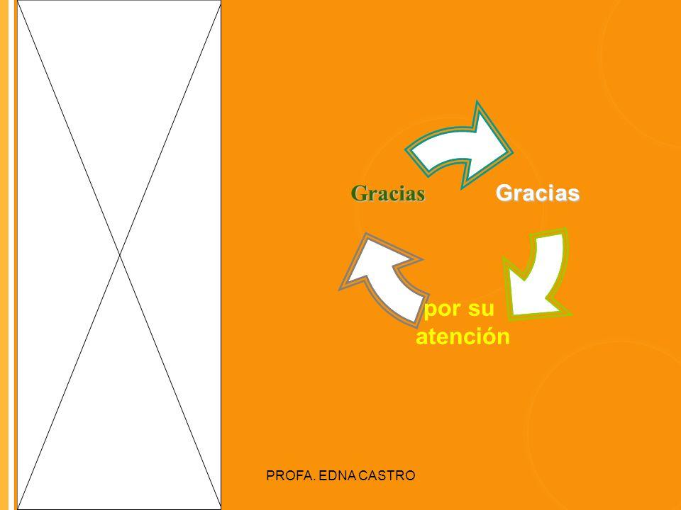Click to edit Master title style PROFA. EDNA CASTROGracias por su atención Gracias