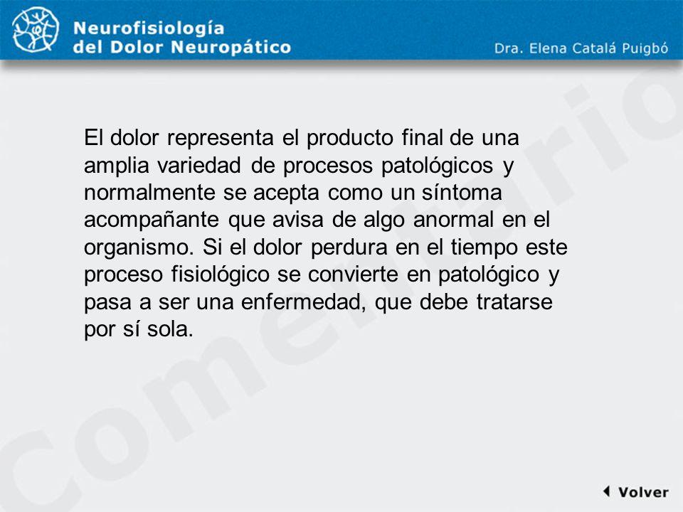 Comentario a diapo2 El dolor representa el producto final de una amplia variedad de procesos patológicos y normalmente se acepta como un síntoma acomp