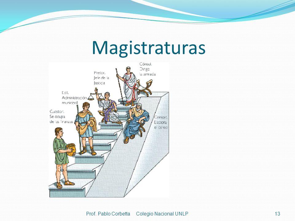 Magistraturas 13Prof. Pablo Corbetta Colegio Nacional UNLP