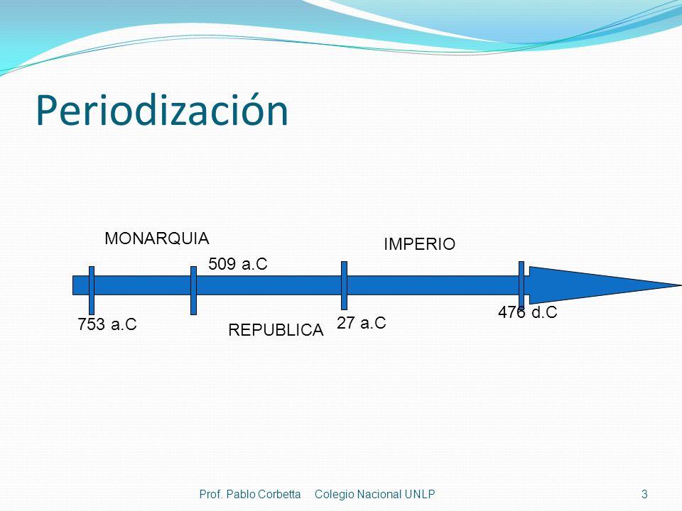 Periodización MONARQUIA REPUBLICA IMPERIO 753 a.C 509 a.C 27 a.C 476 d.C 3Prof. Pablo Corbetta Colegio Nacional UNLP