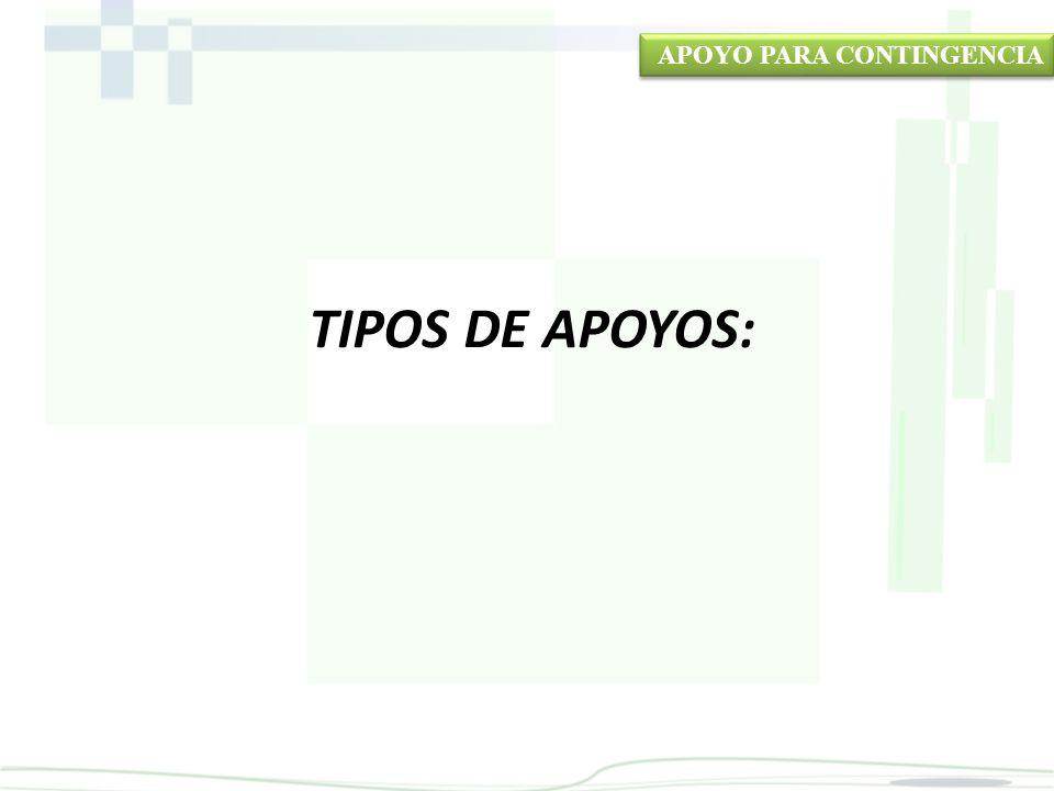 TIPOS DE APOYOS: APOYO PARA CONTINGENCIA